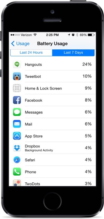 iOS 8 Battery Last 7 Days