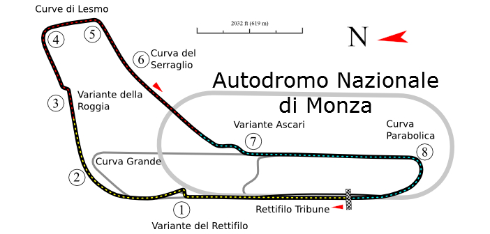 Monza Featured