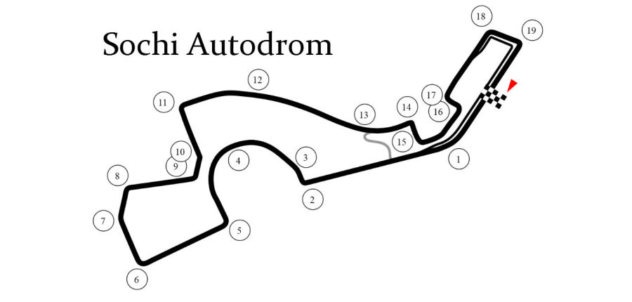 Circuit Sochi Featured