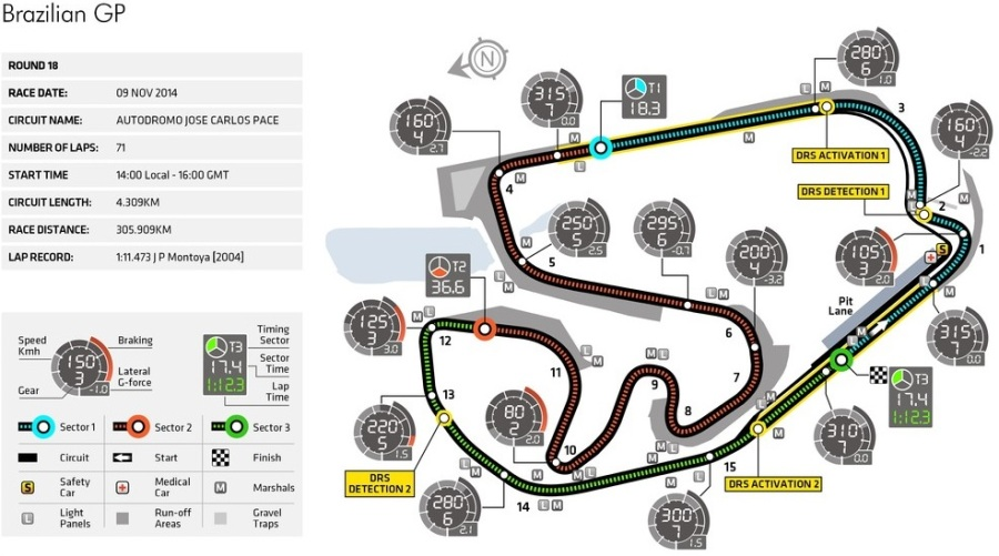 interlagos brazilian grand prix