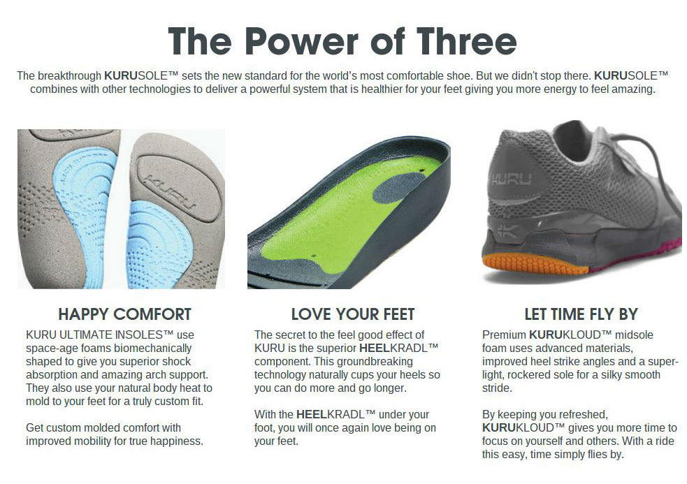 Imagine A Shoe Shaped Like Your Feet To Keep The Natural Fat Pad Under Foot Healthy Promising Comfort For All Day Wear Some Of Best Minds Helped