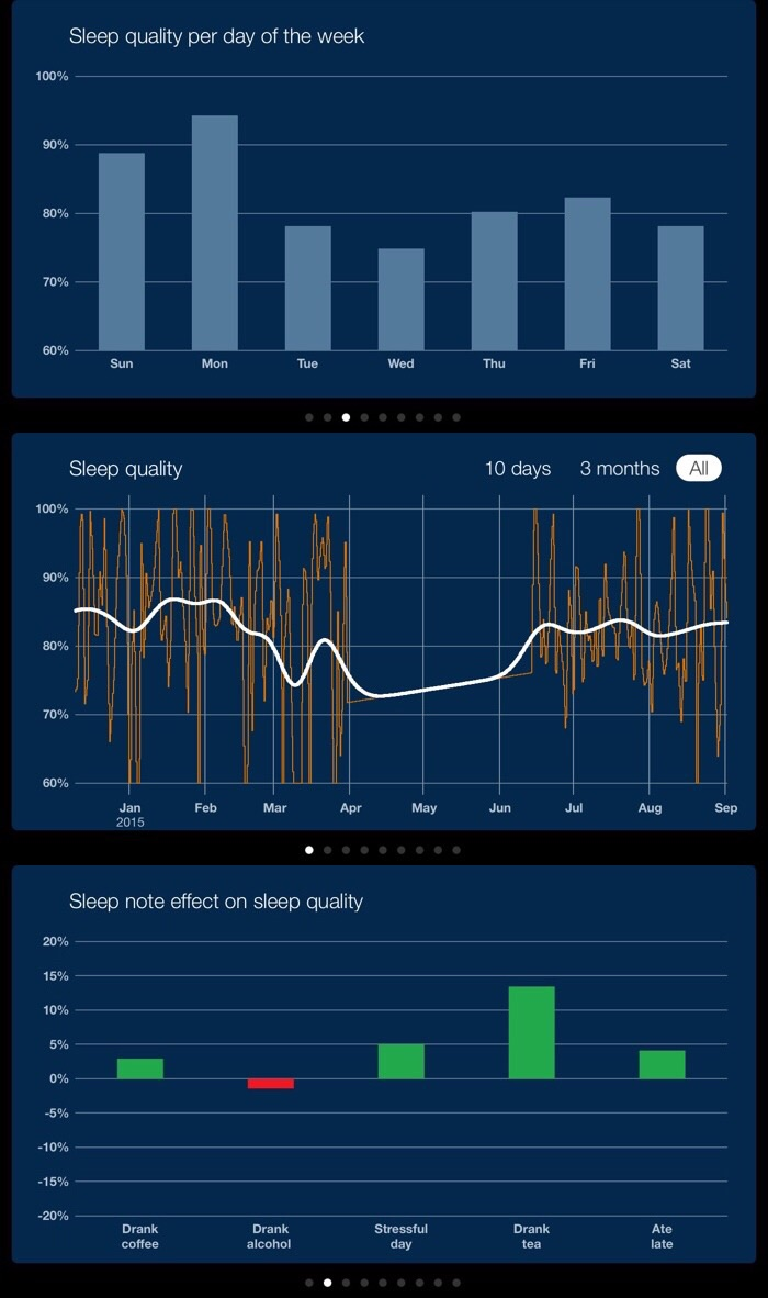Sleep Cycle IMG 2