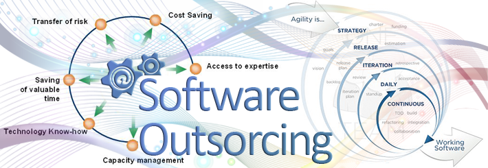 Software Outsourcing Image 1