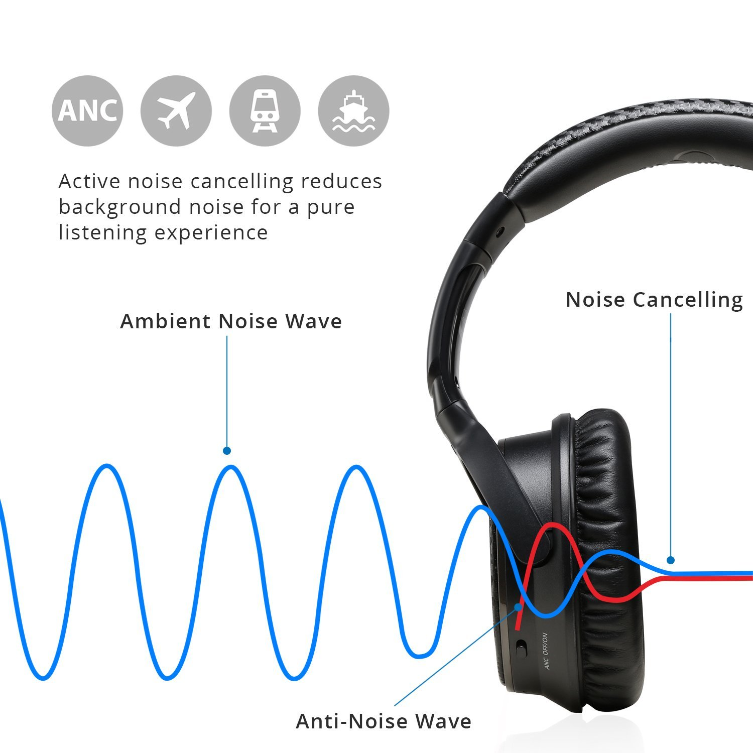 IdeaUSA AtomicX V201 Headphones Image 3