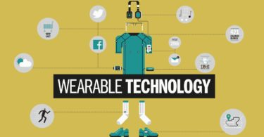 Wearable Technology Image 1