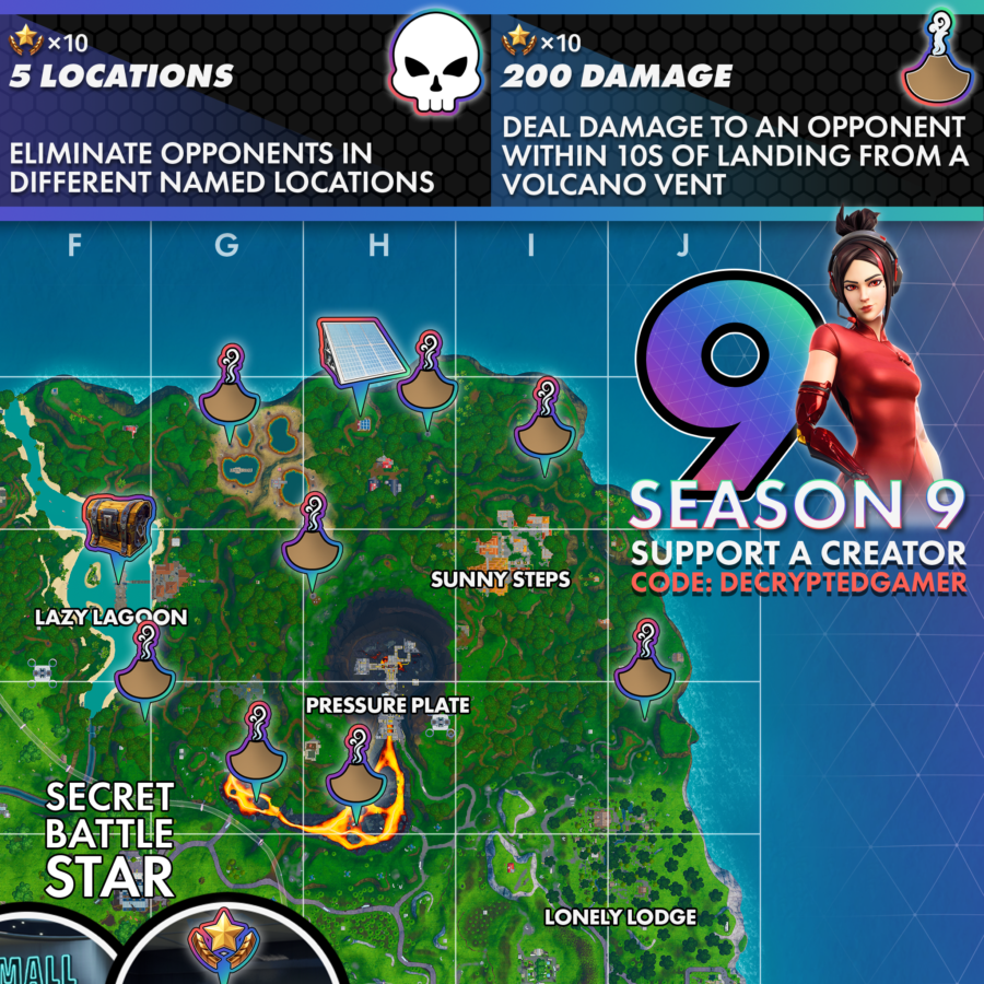 Fortnite Season 9 Week 9 Quarter 2